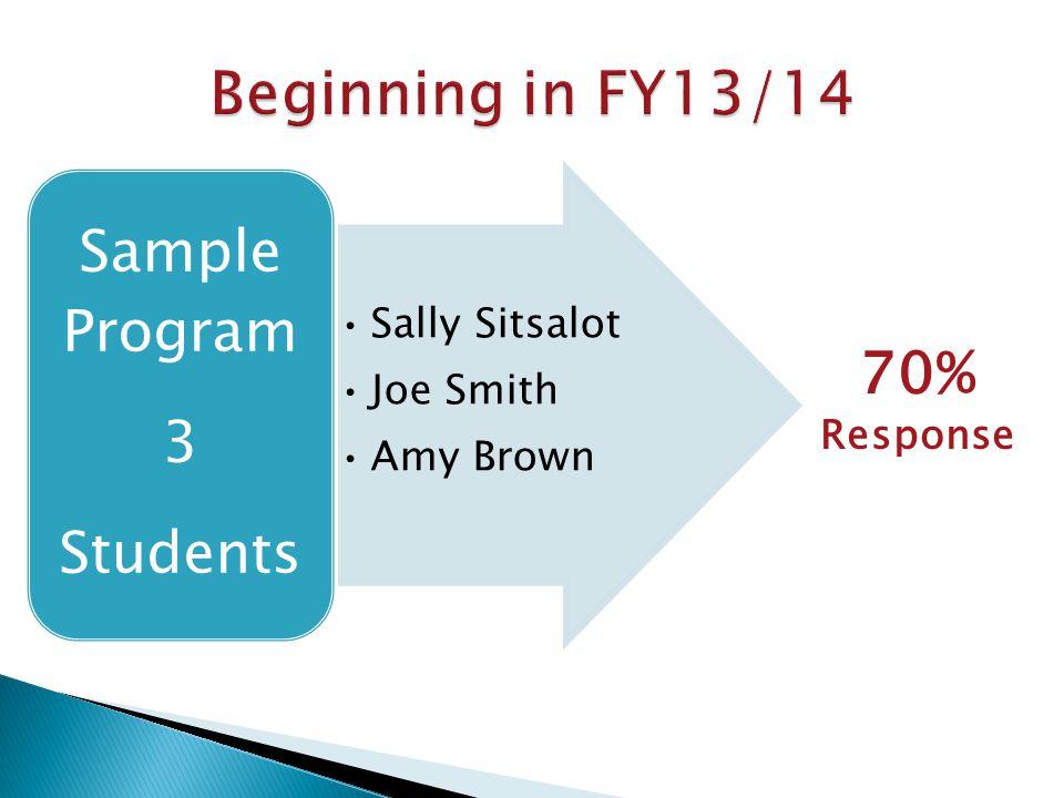 Sally Sitsalot Joe Smith Amy Brown Sample Program 3 Students 70% Response