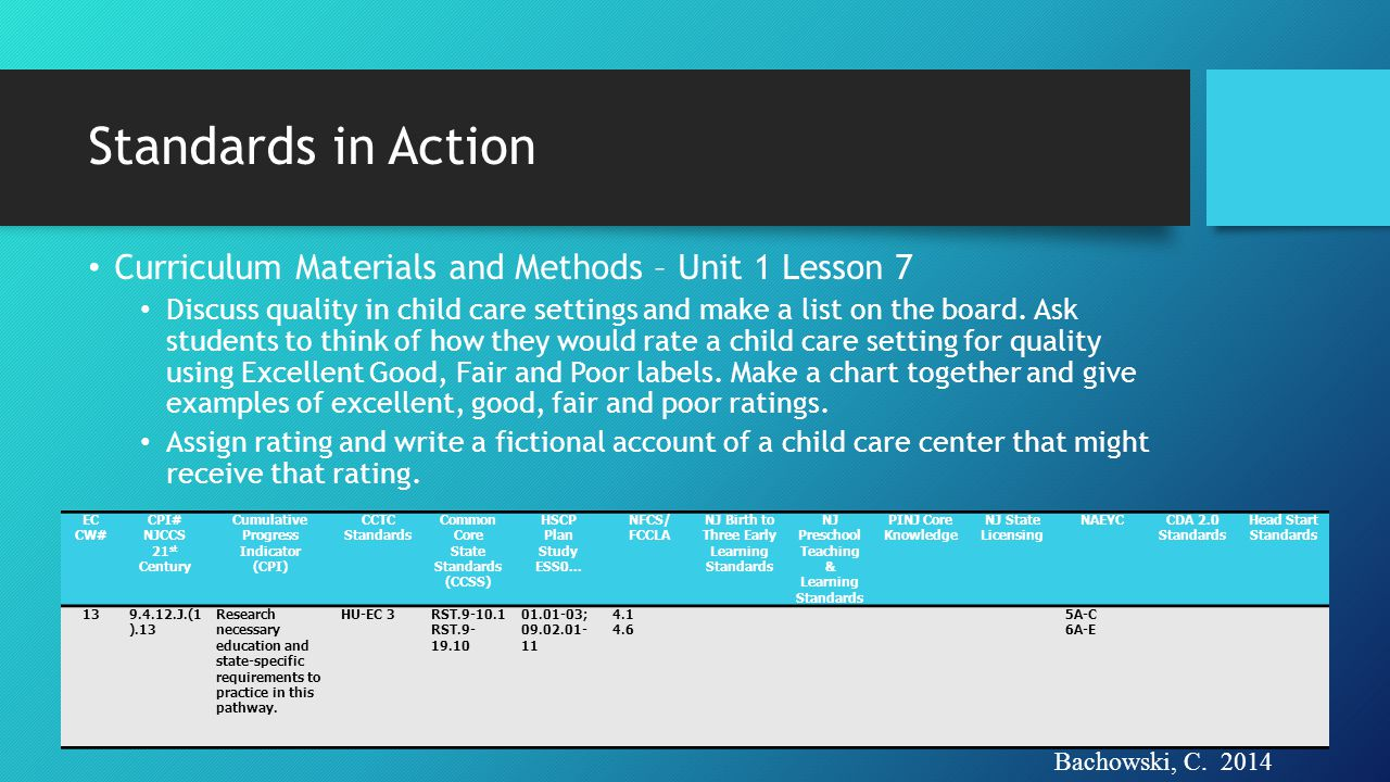 Standards in Action Curriculum Materials and Methods – Unit 1 Lesson 7 Discuss quality in child care settings and make a list on the board. Ask studen