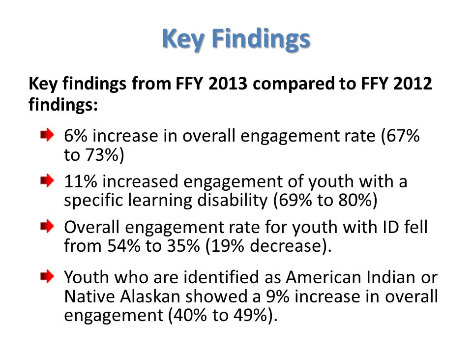 Key Findings Key findings from FFY 2013 compared to FFY 2012 findings: 6% increase in overall engagement rate (67% to 73%) 11% increased engagement of youth with a specific learning disability (69% to 80%) Overall engagement rate for youth with ID fell from 54% to 35% (19% decrease).