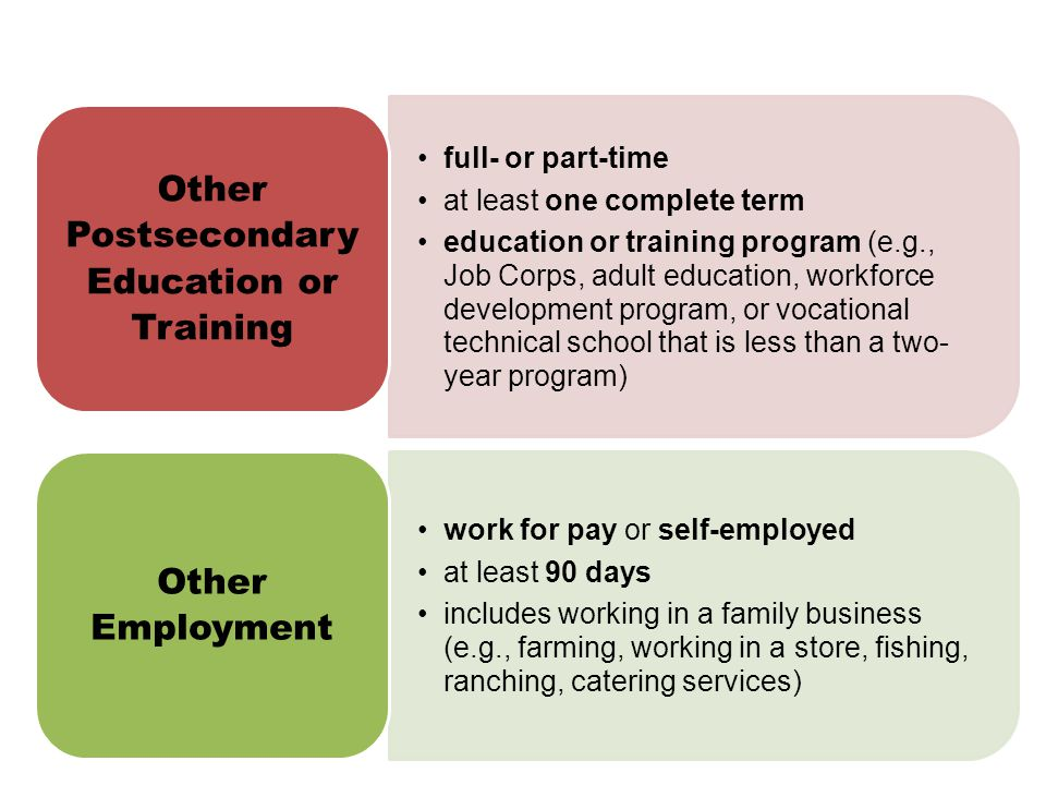 full- or part-time at least one complete term education or training program (e.g., Job Corps, adult education, workforce development program, or vocational technical school that is less than a two- year program) Other Postsecondary Education or Training work for pay or self-employed at least 90 days includes working in a family business (e.g., farming, working in a store, fishing, ranching, catering services) Other Employment