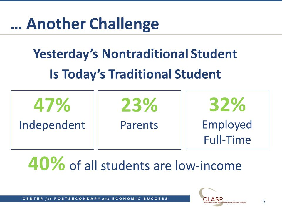 … Another Challenge Yesterday's Nontraditional Student Is Today's Traditional Student 40% of all students are low-income 5 47% Independent 23% Parents 32% Employed Full-Time