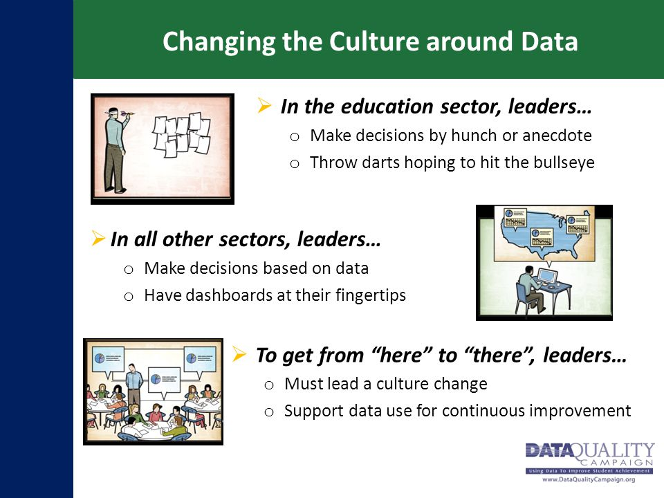 Changing the Culture around Data  In the education sector, leaders… o Make decisions by hunch or anecdote o Throw darts hoping to hit the bullseye 
