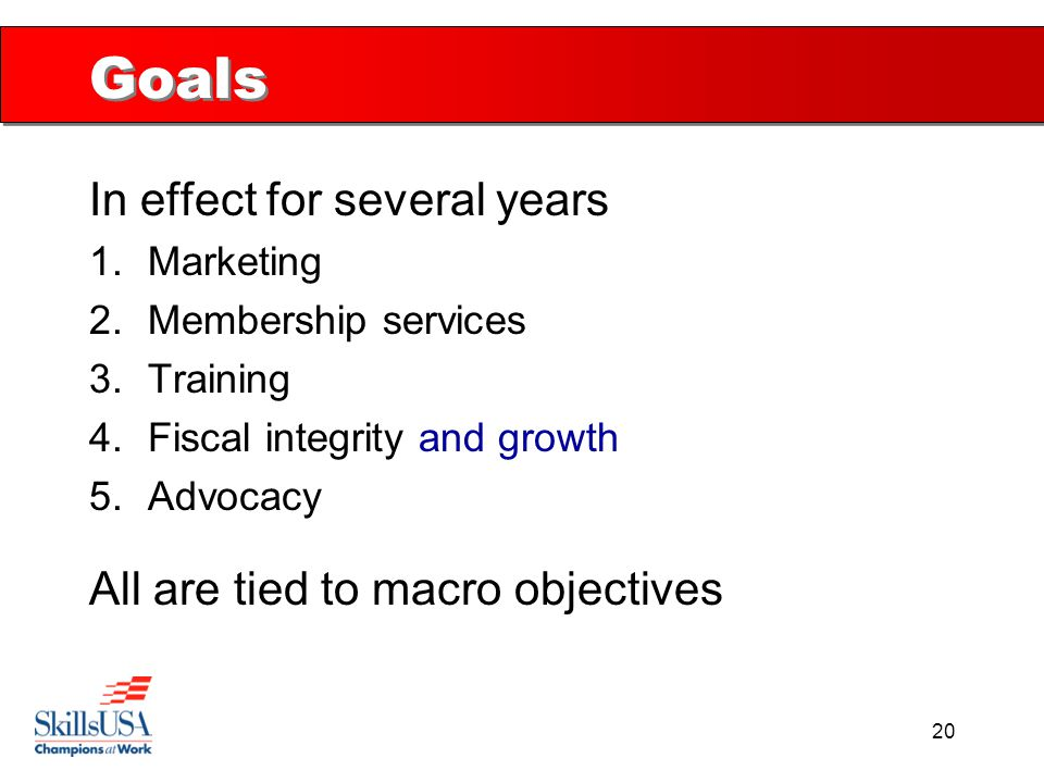 20 Goals In effect for several years 1.Marketing 2.Membership services 3.Training 4.Fiscal integrity and growth 5.Advocacy All are tied to macro objec