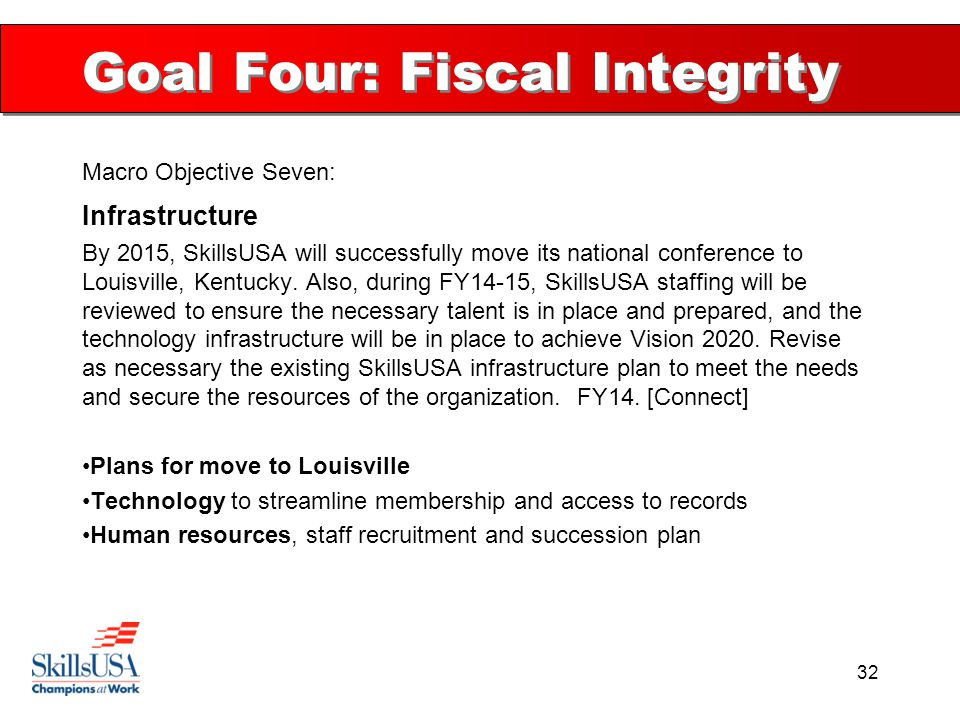 32 Macro Objective Seven: Infrastructure By 2015, SkillsUSA will successfully move its national conference to Louisville, Kentucky. Also, during FY14-