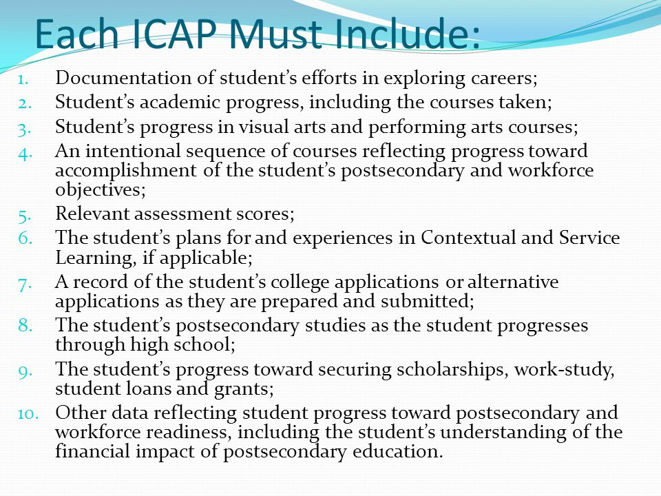Review ICAP Standards Review indicators worksheet and grade level milestones Standards include: Career Exploration Academic Progress Post Secondary Planning Financial Literacy