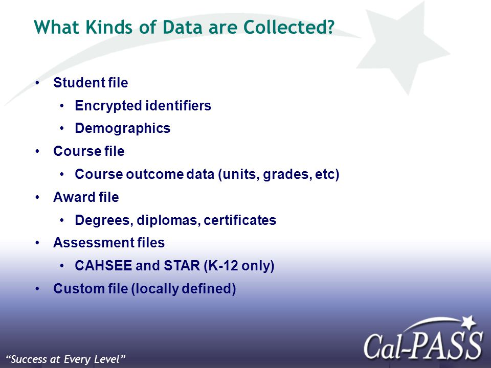 What Kinds of Data are Collected.