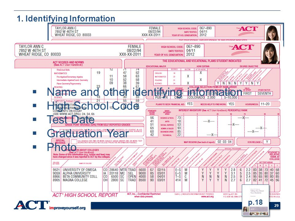 29 1. Identifying Information p.18  Name and other identifying information  High School Code  Test Date  Graduation Year  Photo