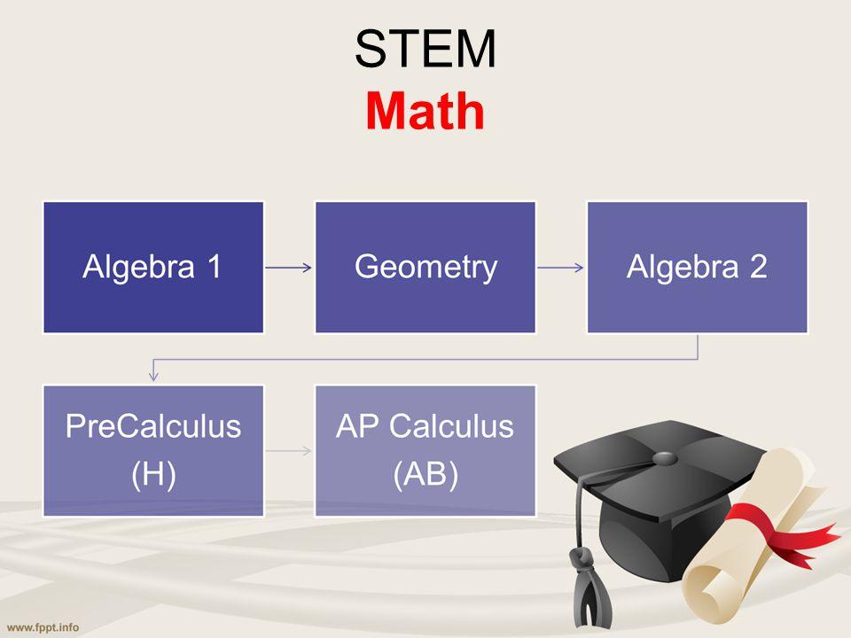 STEM Math