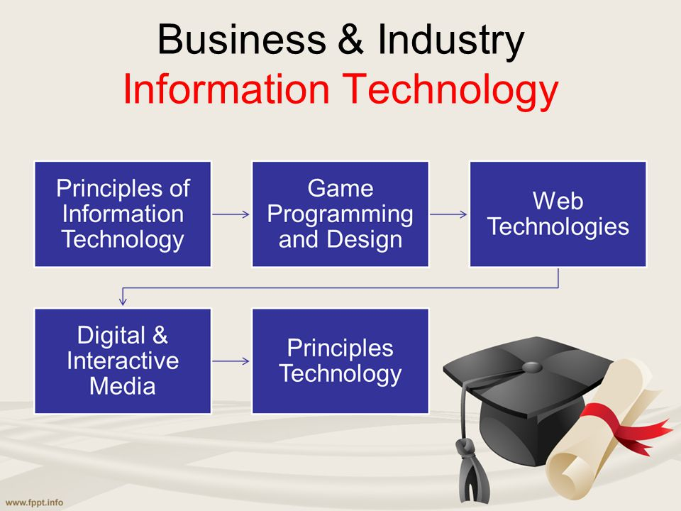 Business & Industry Information Technology