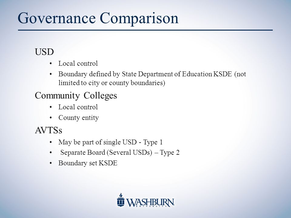 Governance Comparison USD Local control Boundary defined by State Department of Education KSDE (not limited to city or county boundaries) Community Colleges Local control County entity AVTSs May be part of single USD - Type 1 Separate Board (Several USDs) – Type 2 Boundary set KSDE