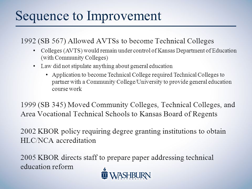 Sequence to Improvement 1992 (SB 567) Allowed AVTSs to become Technical Colleges Colleges (AVTS) would remain under control of Kansas Department of Education (with Community Colleges) Law did not stipulate anything about general education Application to become Technical College required Technical Colleges to partner with a Community College/University to provide general education course work 1999 (SB 345) Moved Community Colleges, Technical Colleges, and Area Vocational Technical Schools to Kansas Board of Regents 2002 KBOR policy requiring degree granting institutions to obtain HLC/NCA accreditation 2005 KBOR directs staff to prepare paper addressing technical education reform