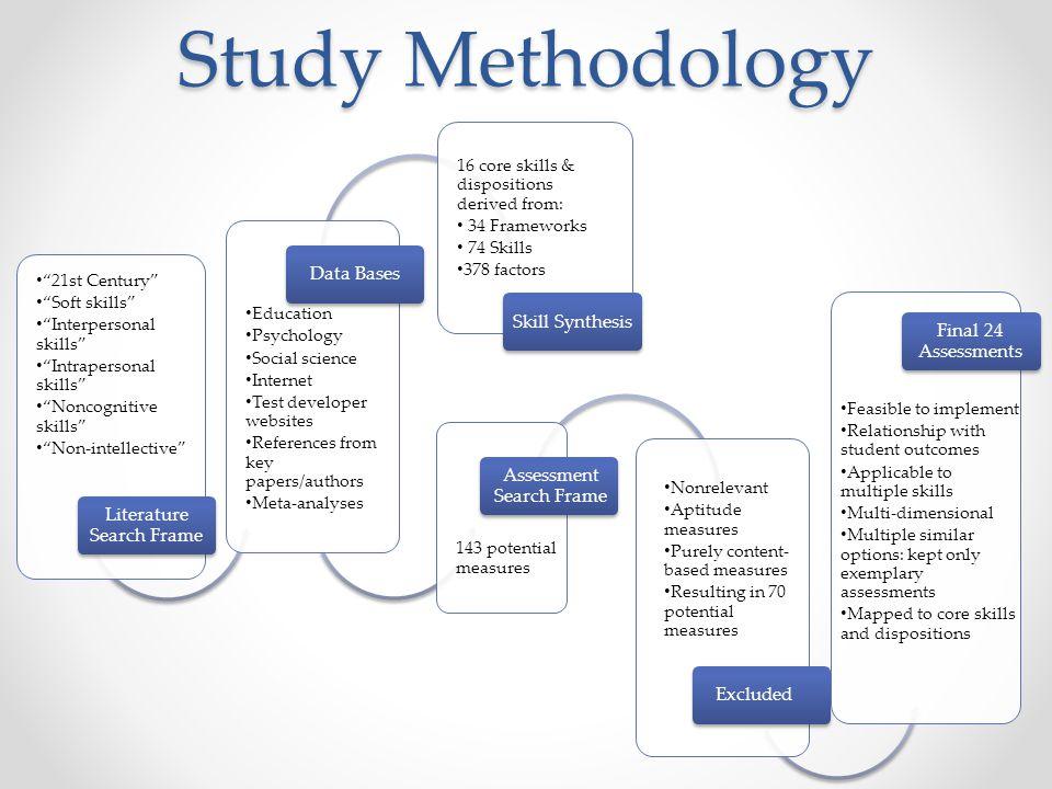 "Study Methodology ""21st Century"" ""Soft skills"" ""Interpersonal skills"" ""Intrapersonal skills"" ""Noncognitive skills"" ""Non-intellective"" Literature Searc"