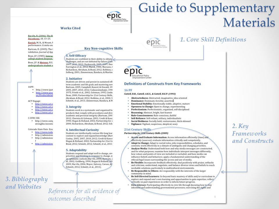 References for all evidence of outcomes described 1. Core Skill Definitions 2. Key Frameworks and Constructs 3. Bibliography and Websites Guide to Sup