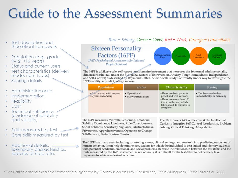 Guide to the Assessment Summaries Test description and theoretical framework Population (e.g., grades 9–12, >16 years) Status and current users Test c