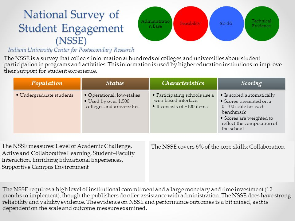 National Survey of Student Engagement (NSSE) Indiana University Center for Postsecondary Research The NSSE is a survey that collects information at hu