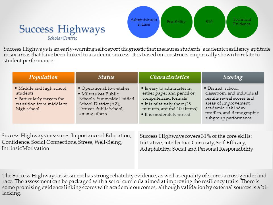 Success Highways ScholarCentric Success Highways is an early-warning self-report diagnostic that measures students' academic resiliency aptitude in si