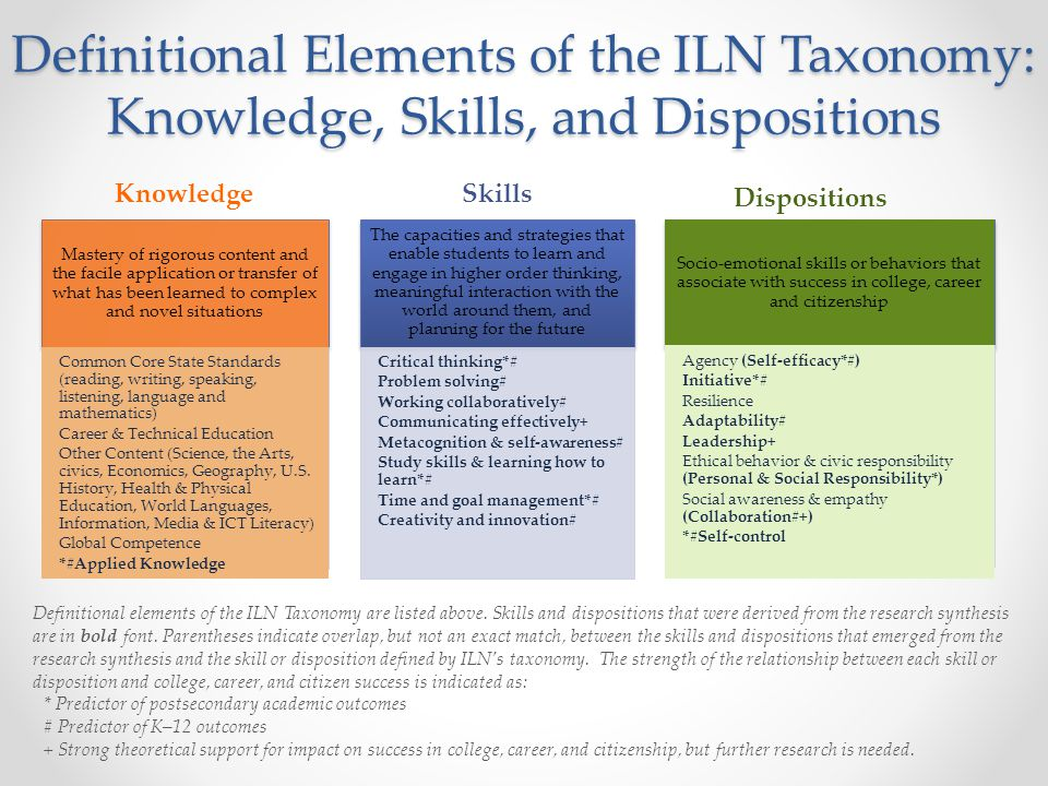 Definitional Elements of the ILN Taxonomy: Knowledge, Skills, and Dispositions Mastery of rigorous content and the facile application or transfer of w