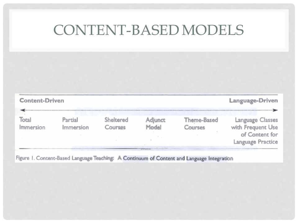 MODELS OF CONTENT-BASED INSTRUCTION There are five models of content-based instruction 1.Immersion Model 2.Content-Enriched Foreign language in the El
