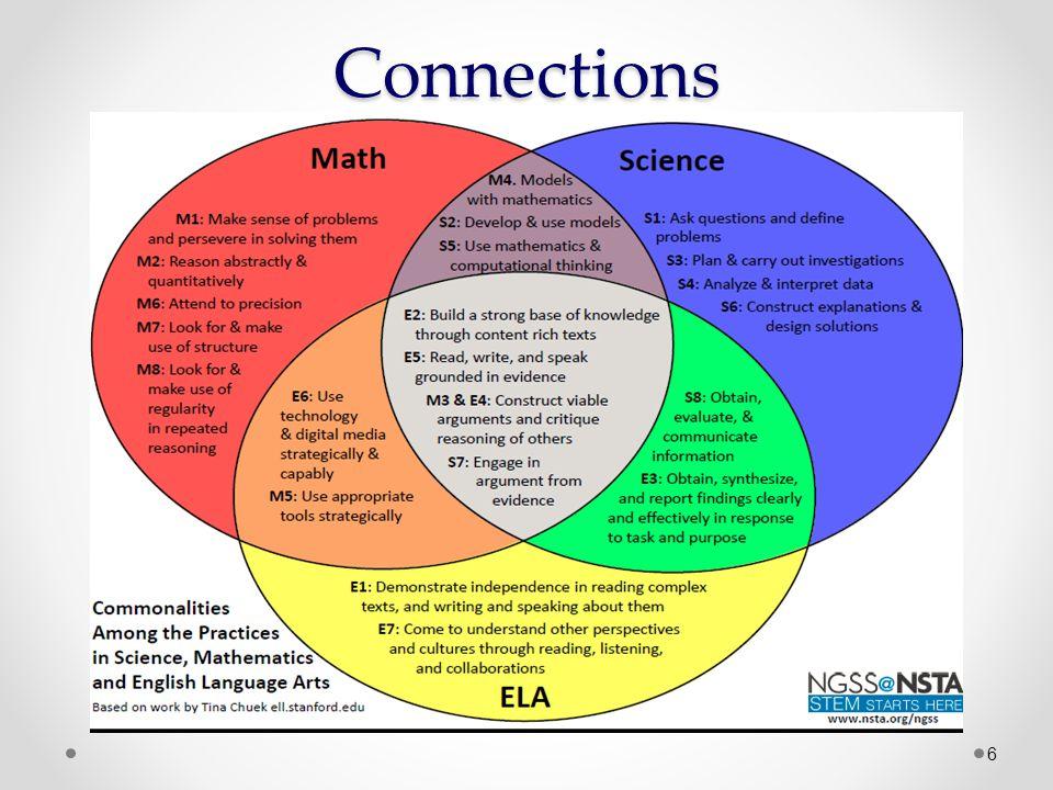 Emergent Principles Fostering partnerships between math and CTE teachers.