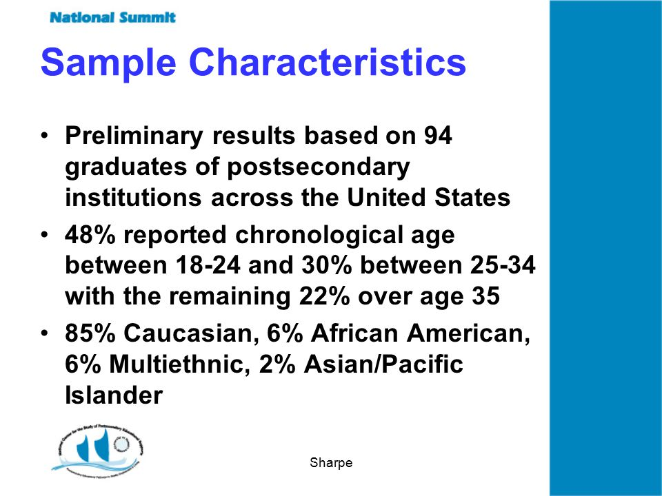 Sharpe Sample Characteristics Preliminary results based on 94 graduates of postsecondary institutions across the United States 48% reported chronological age between 18-24 and 30% between 25-34 with the remaining 22% over age 35 85% Caucasian, 6% African American, 6% Multiethnic, 2% Asian/Pacific Islander