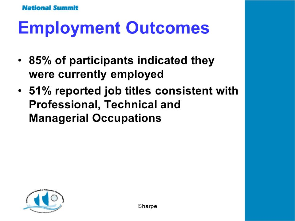Sharpe Employment Outcomes 85% of participants indicated they were currently employed 51% reported job titles consistent with Professional, Technical and Managerial Occupations