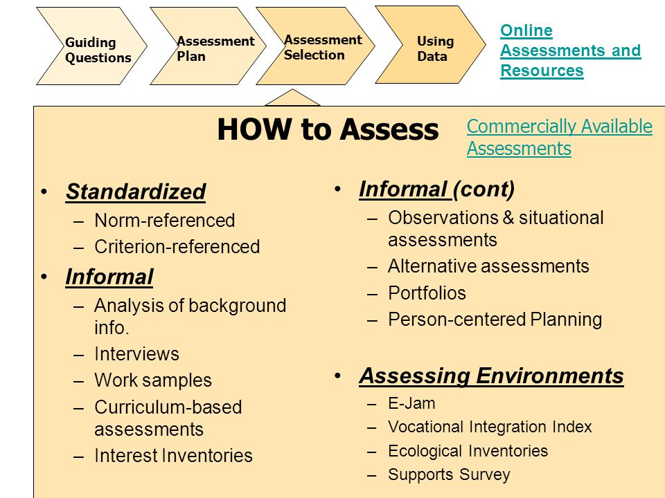 Guiding Questions Assessment Plan Using Data Assessment Selection Standardized –Norm-referenced –Criterion-referenced Informal –Analysis of background