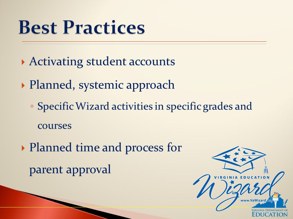  Activating student accounts  Planned, systemic approach ◦ Specific Wizard activities in specific grades and courses  Planned time and process for parent approval