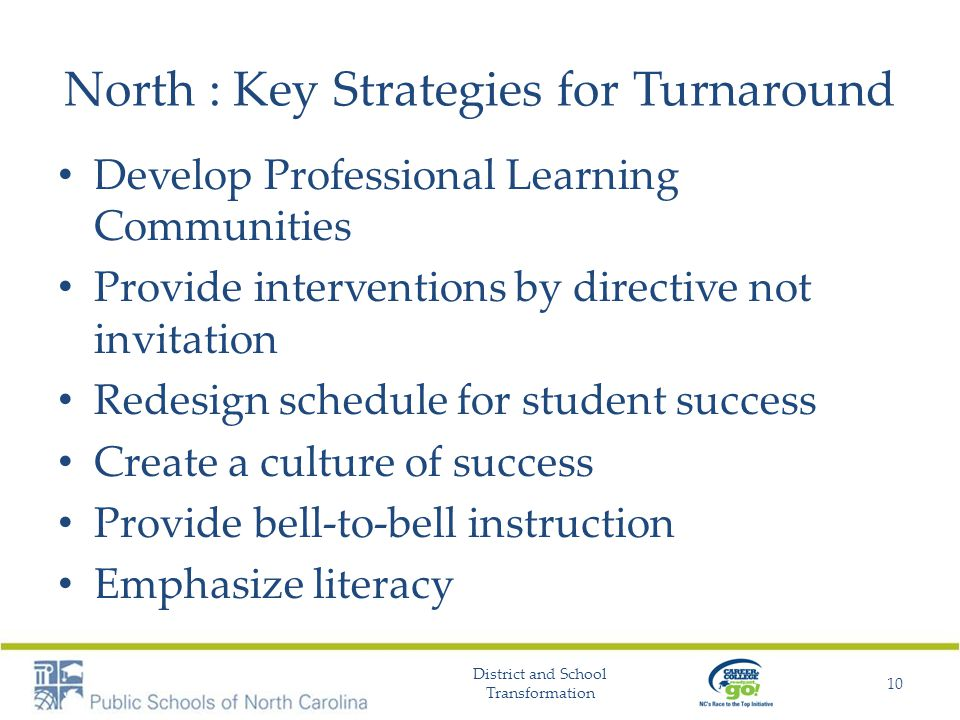 North : Key Strategies for Turnaround Develop Professional Learning Communities Provide interventions by directive not invitation Redesign schedule fo