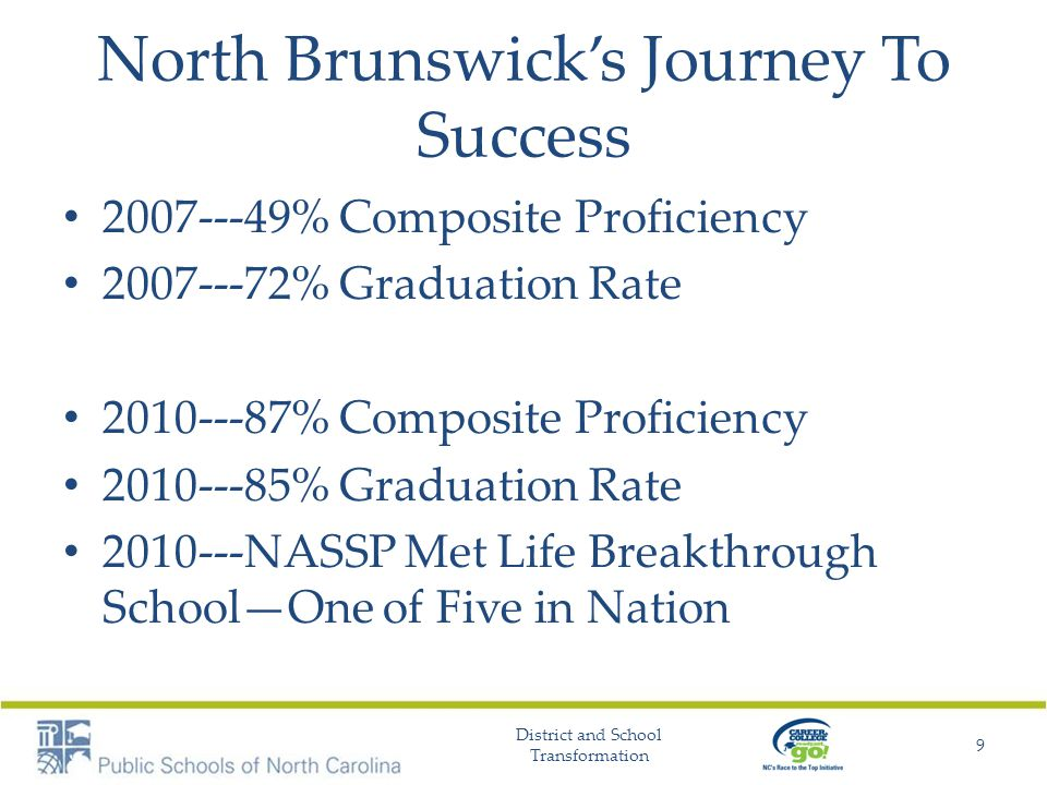 North Brunswick's Journey To Success 2007---49% Composite Proficiency 2007---72% Graduation Rate 2010---87% Composite Proficiency 2010---85% Graduatio