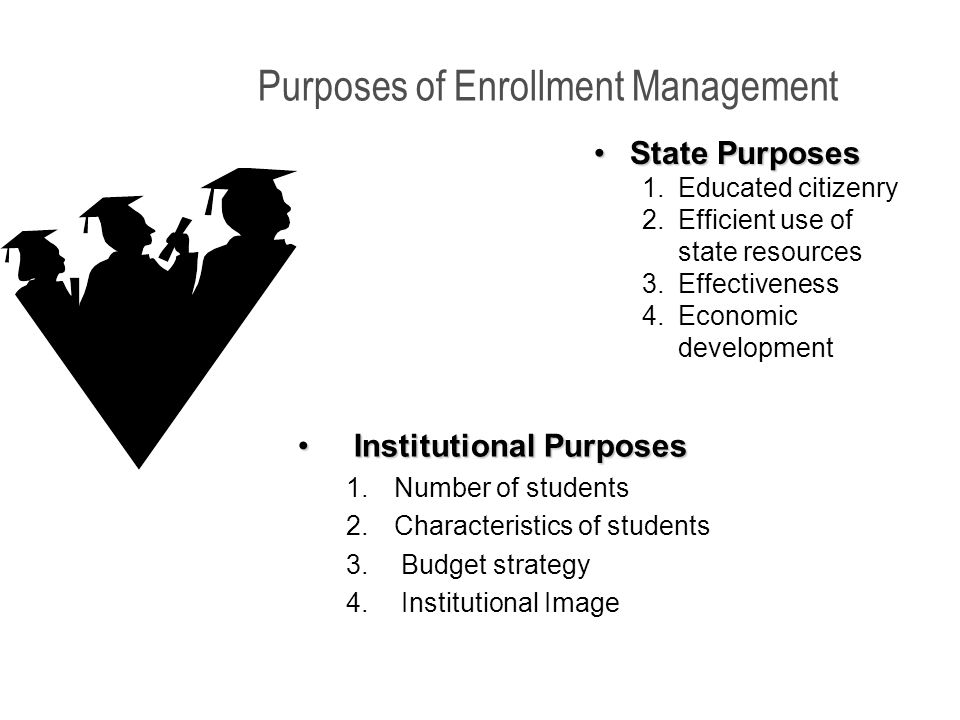 Defining Enrollment Management Organized by strategic planning & research and supported by research, enrollment management activities concern student college choice, the transition to college, student retention, & student outcomes.