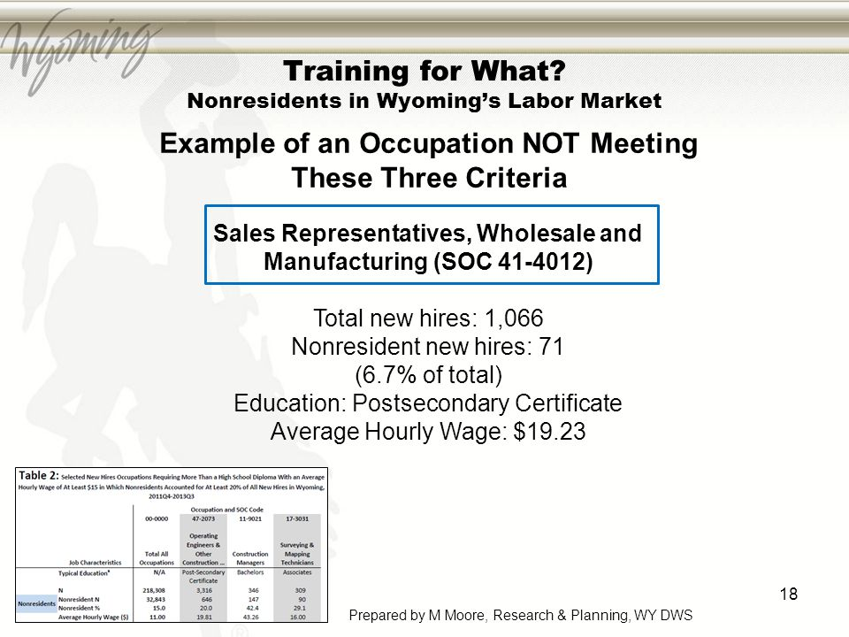 Training for What? Nonresidents in Wyoming's Labor Market Example of an Occupation NOT Meeting These Three Criteria Sales Representatives, Wholesale a