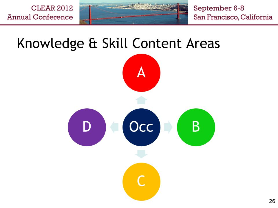 Knowledge & Skill Content Areas 26 OccABCD