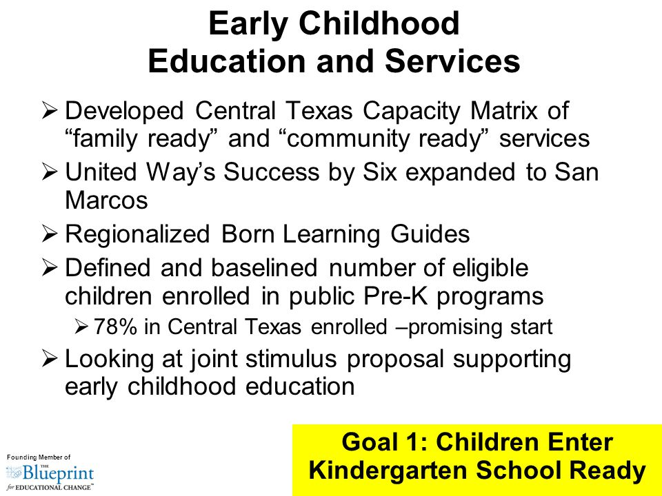 Founding Member of Goal 1: Children Enter Kindergarten School Ready  Developed Central Texas Capacity Matrix of family ready and community ready services  United Way's Success by Six expanded to San Marcos  Regionalized Born Learning Guides  Defined and baselined number of eligible children enrolled in public Pre-K programs  78% in Central Texas enrolled –promising start  Looking at joint stimulus proposal supporting early childhood education Early Childhood Education and Services