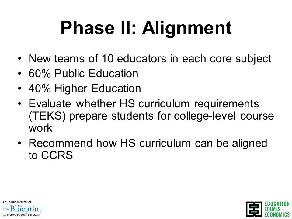 Founding Member of Phase II: Alignment New teams of 10 educators in each core subject 60% Public Education 40% Higher Education Evaluate whether HS curriculum requirements (TEKS) prepare students for college-level course work Recommend how HS curriculum can be aligned to CCRS