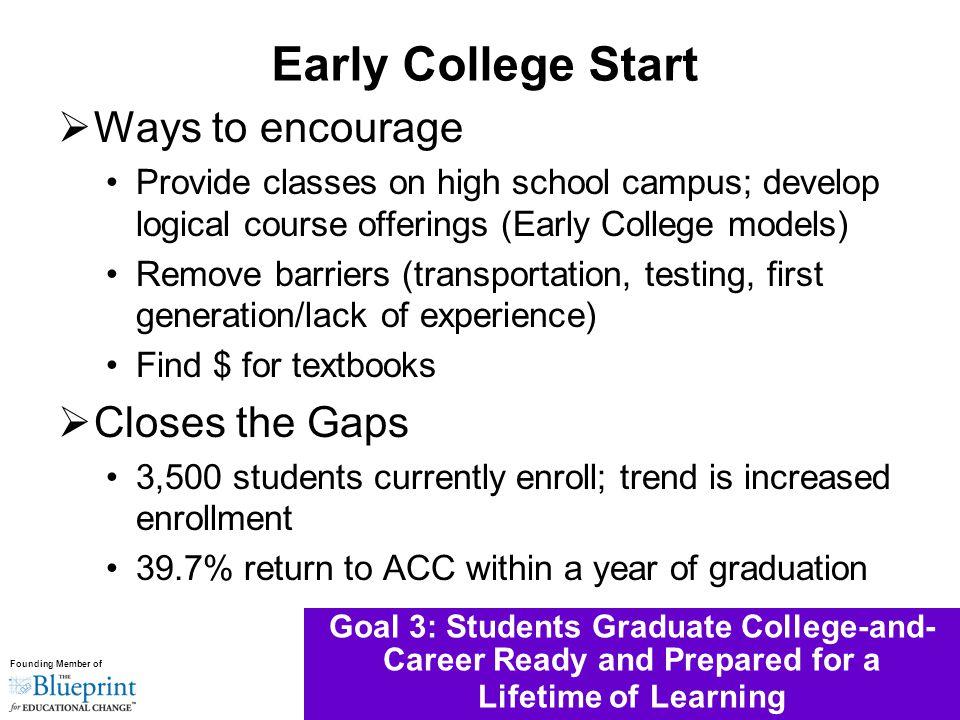 Founding Member of Goal 3: Students Graduate College-and- Career Ready and Prepared for a Lifetime of Learning  Ways to encourage Provide classes on high school campus; develop logical course offerings (Early College models) Remove barriers (transportation, testing, first generation/lack of experience) Find $ for textbooks  Closes the Gaps 3,500 students currently enroll; trend is increased enrollment 39.7% return to ACC within a year of graduation Early College Start