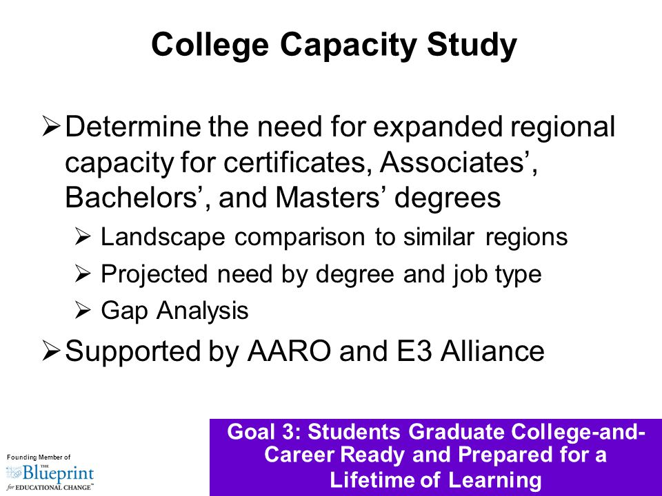 Founding Member of Goal 3: Students Graduate College-and- Career Ready and Prepared for a Lifetime of Learning  Determine the need for expanded regio