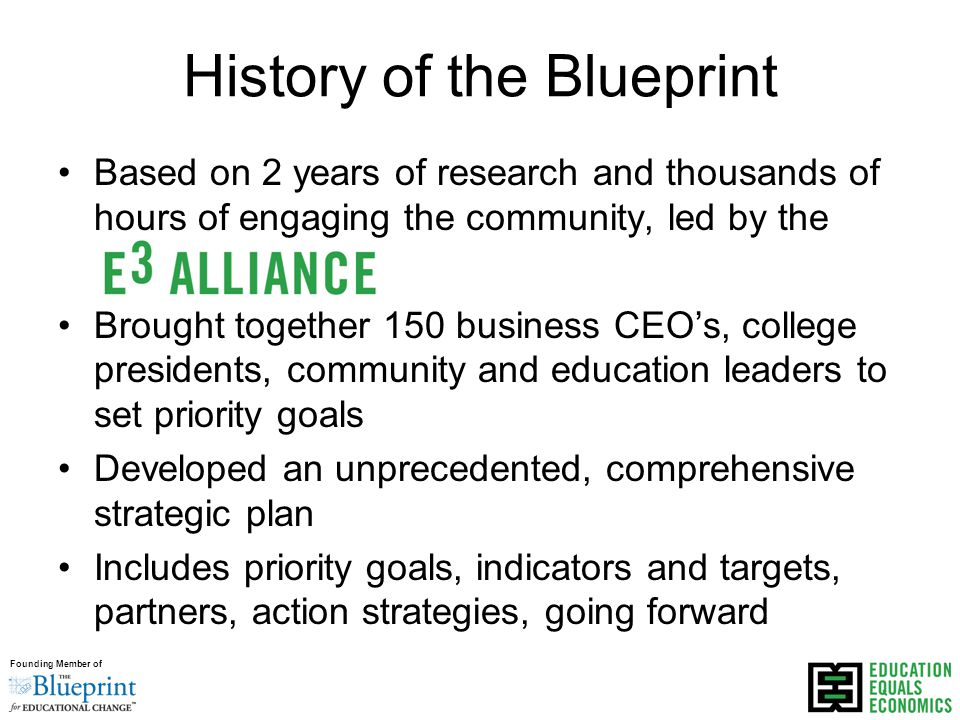 Founding Member of History of the Blueprint Based on 2 years of research and thousands of hours of engaging the community, led by the Brought together 150 business CEO's, college presidents, community and education leaders to set priority goals Developed an unprecedented, comprehensive strategic plan Includes priority goals, indicators and targets, partners, action strategies, going forward