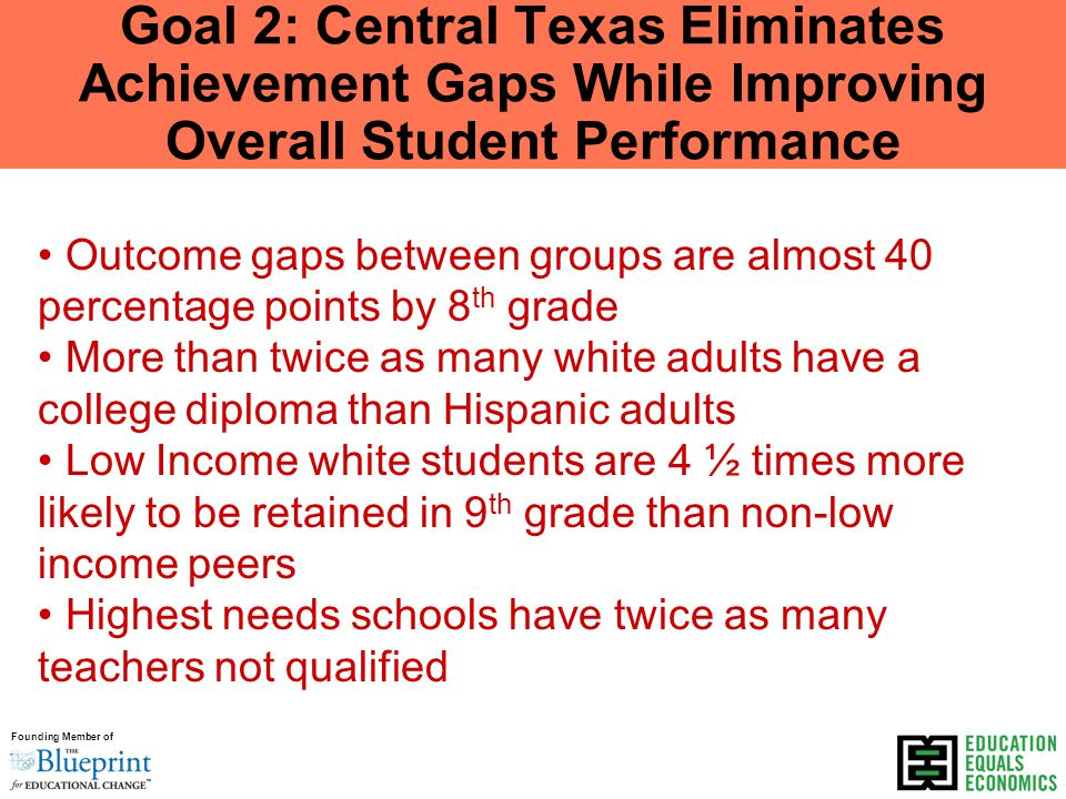 Founding Member of Goal 3: Students Graduate College-and- Career Ready and Prepared for a Lifetime of Learning In Central Texas, the fastest-growing, highest-paying jobs ALL require some postsecondary education, yet: About 80% of our high school students are counted as on-time graduates, but another ~20% are lost to the system and never tracked to completion Just over 40% of Central Texas seniors are academically college ready 43% of those who go to college get any degree within 6 years