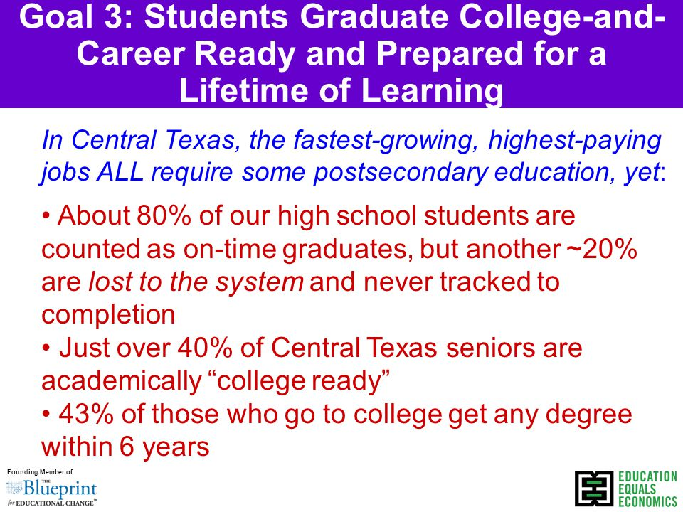 Founding Member of Goal 3: Students Graduate College-and- Career Ready and Prepared for a Lifetime of Learning In Central Texas, the fastest-growing,