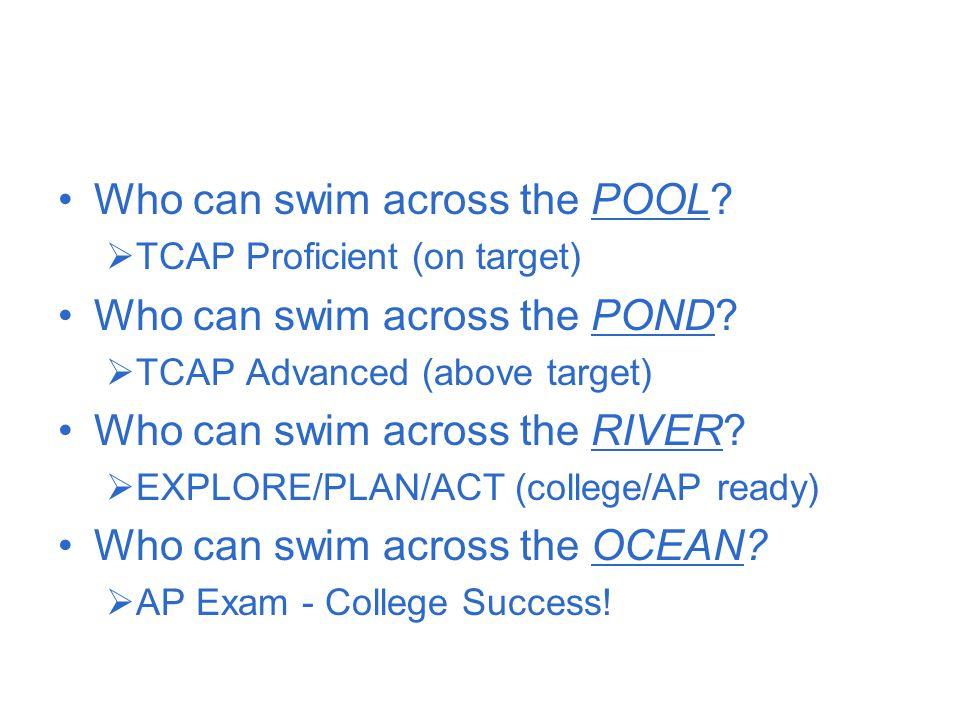 Who can swim across the POOL.  TCAP Proficient (on target) Who can swim across the POND.