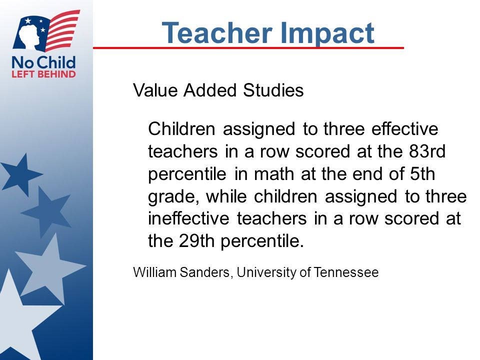Teacher Impact Value Added Studies Children assigned to three effective teachers in a row scored at the 83rd percentile in math at the end of 5th grade, while children assigned to three ineffective teachers in a row scored at the 29th percentile.