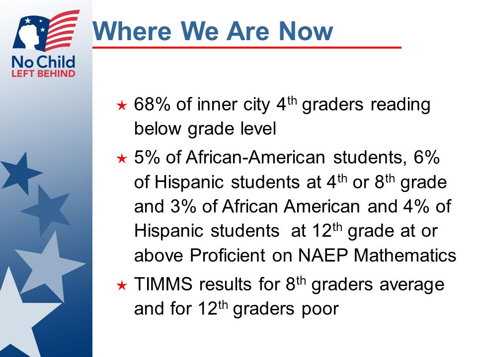 Where We Are Now ★ 68% of inner city 4 th graders reading below grade level ★ 5% of African-American students, 6% of Hispanic students at 4 th or 8 th grade and 3% of African American and 4% of Hispanic students at 12 th grade at or above Proficient on NAEP Mathematics ★ TIMMS results for 8 th graders average and for 12 th graders poor