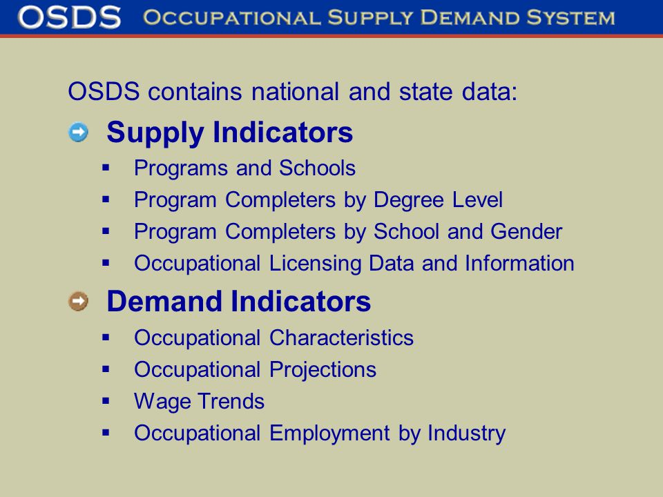 OSDS contains national and state data: Supply Indicators  Programs and Schools  Program Completers by Degree Level  Program Completers by School and Gender  Occupational Licensing Data and Information Demand Indicators  Occupational Characteristics  Occupational Projections  Wage Trends  Occupational Employment by Industry