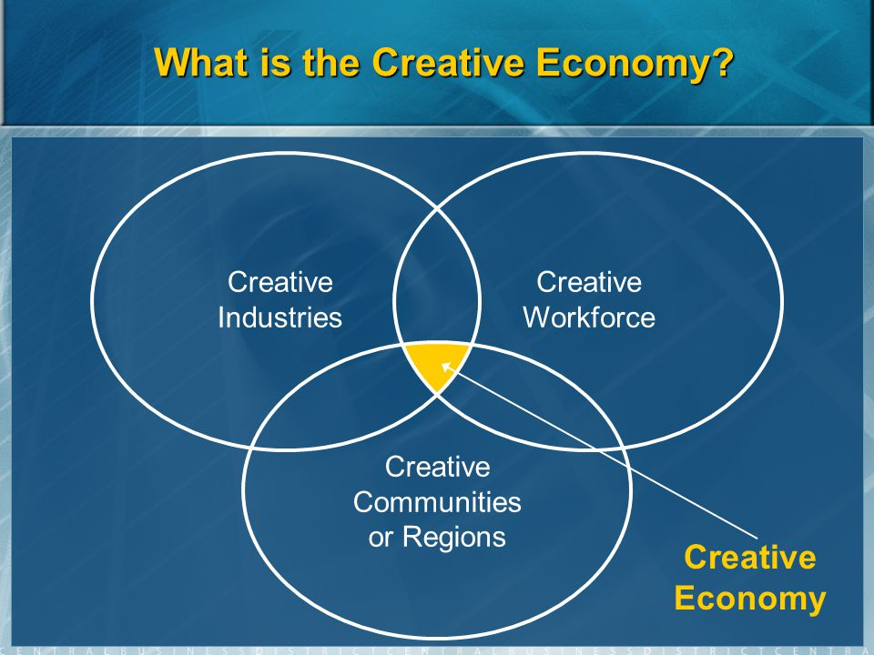 What is the Creative Economy.
