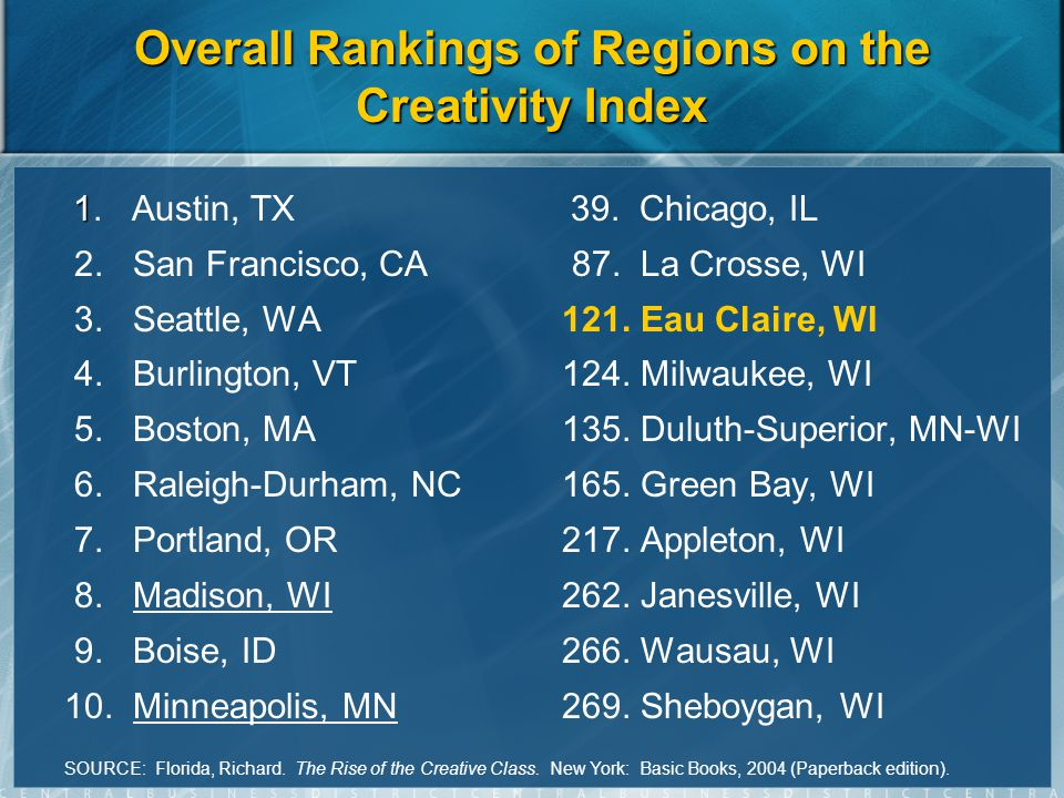 Overall Rankings of Regions on the Creativity Index 1 1.
