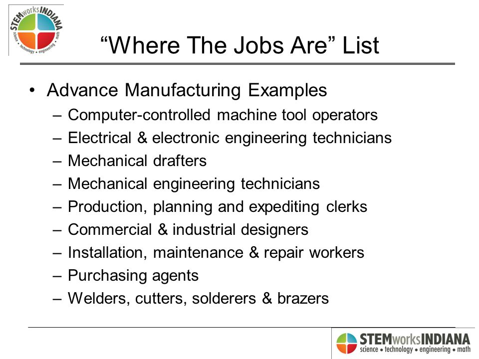 Where The Jobs Are List Advance Manufacturing Examples –Computer-controlled machine tool operators –Electrical & electronic engineering technicians –Mechanical drafters –Mechanical engineering technicians –Production, planning and expediting clerks –Commercial & industrial designers –Installation, maintenance & repair workers –Purchasing agents –Welders, cutters, solderers & brazers