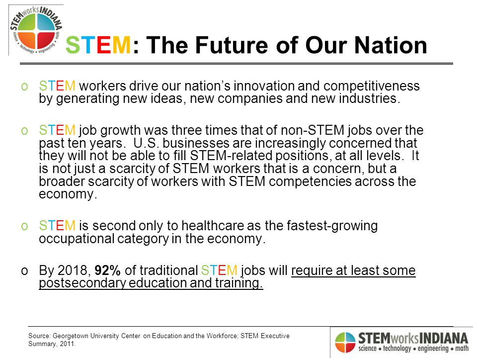 STEM: The Future of Our Nation oSTEM workers drive our nation's innovation and competitiveness by generating new ideas, new companies and new industries.