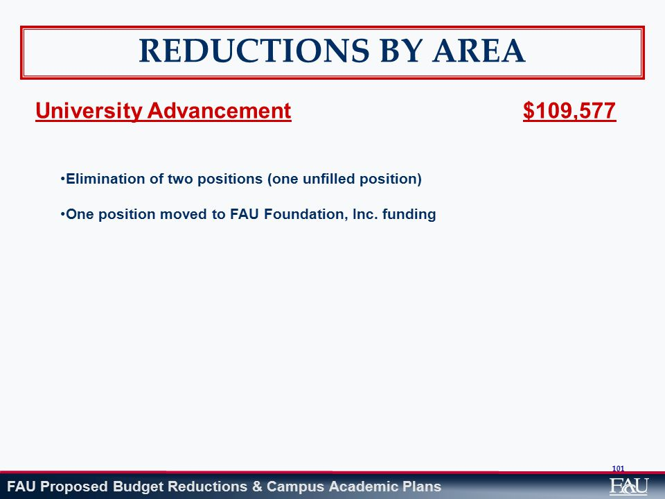 FAU Proposed Budget Reductions & Campus Academic Plans 101 REDUCTIONS BY AREA University Advancement $109,577 Elimination of two positions (one unfilled position) One position moved to FAU Foundation, Inc.