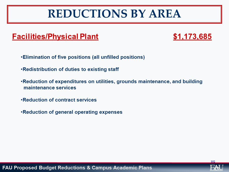 FAU Proposed Budget Reductions & Campus Academic Plans 102 REDUCTIONS BY AREA Facilities/Physical Plant $1,173,685 Elimination of five positions (all