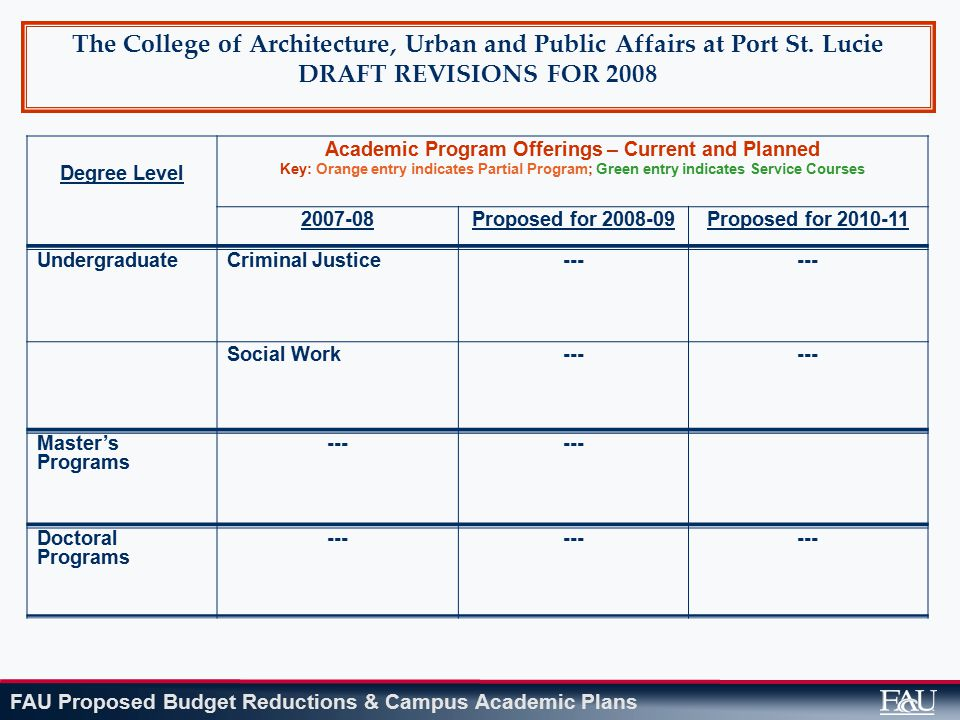 FAU Proposed Budget Reductions & Campus Academic Plans The College of Architecture, Urban and Public Affairs at Port St.